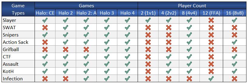 Matchmaking halo mcc