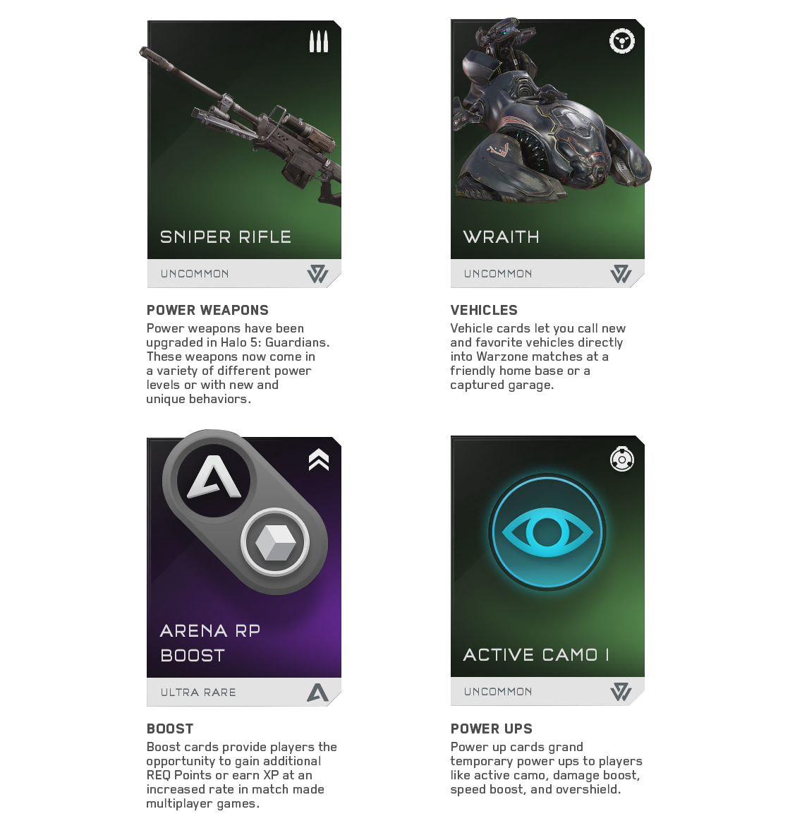 Halo 5: Guardians REQ System Introduction | Halo 5