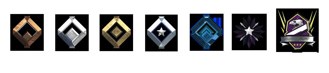 halo reach ranking structure