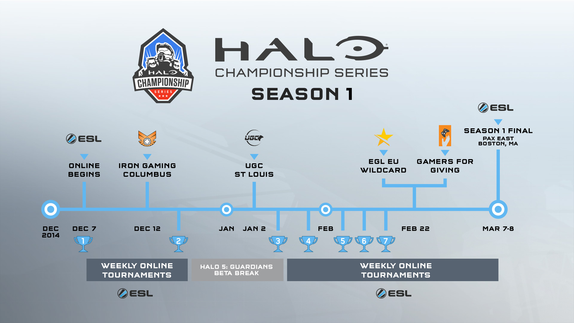 12-30_hcs-roadmap-season1-c01d16b8098342