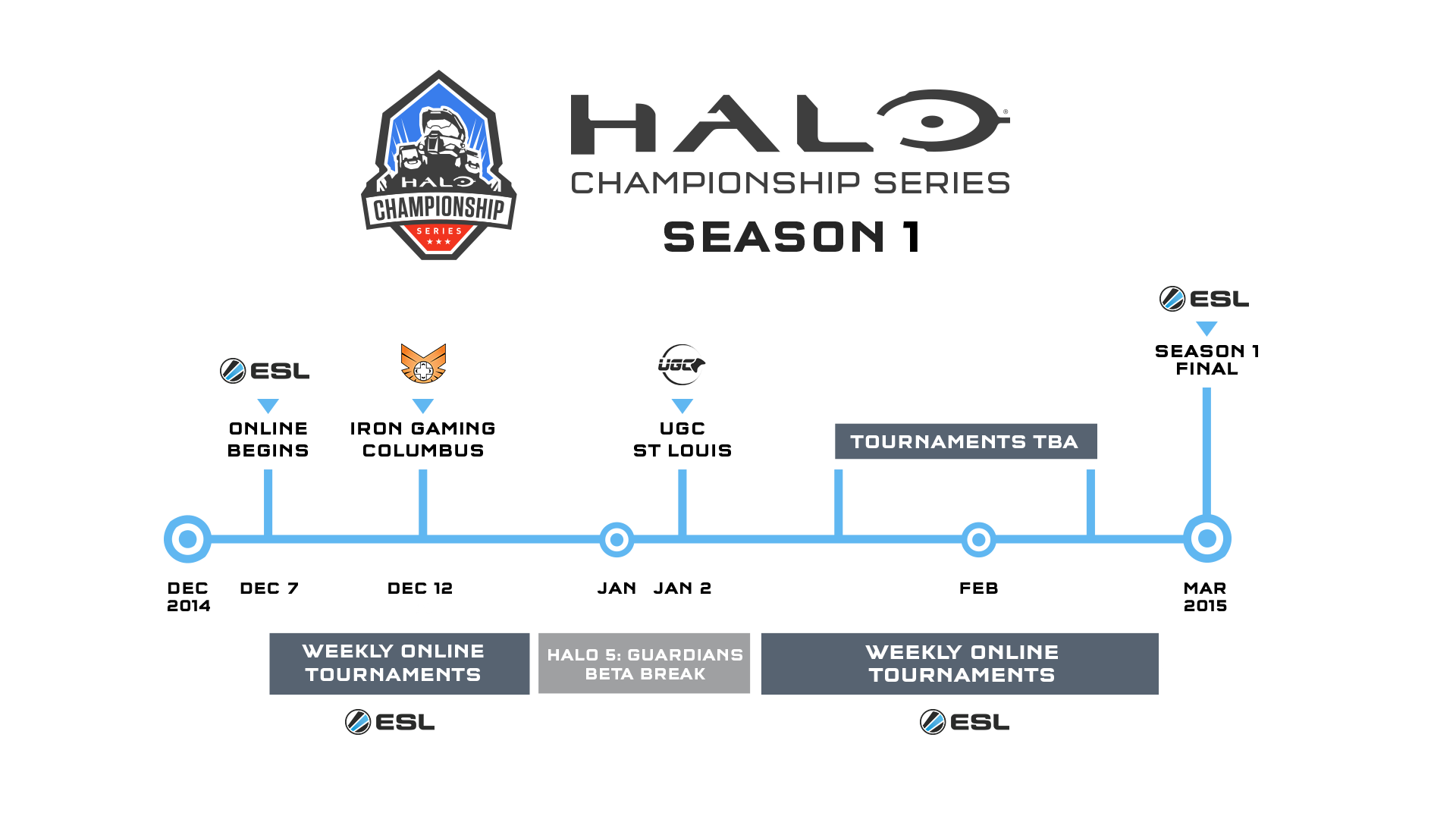 hcs-roadmap-season1-transparent-21f1aa91