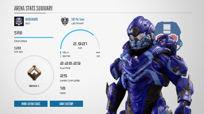 Stats de Halo 5: Guardians, citations et réquisitions